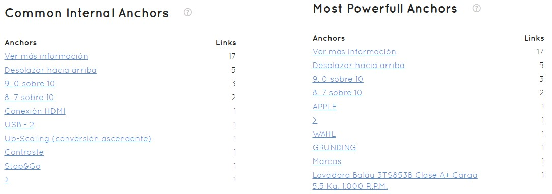anchor enlaces safecont