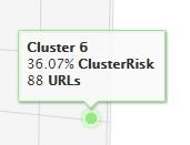 cluster similaridad semántica