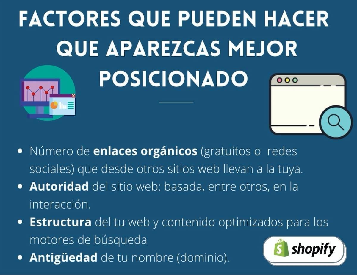 mejorar posicionamiento web shopify